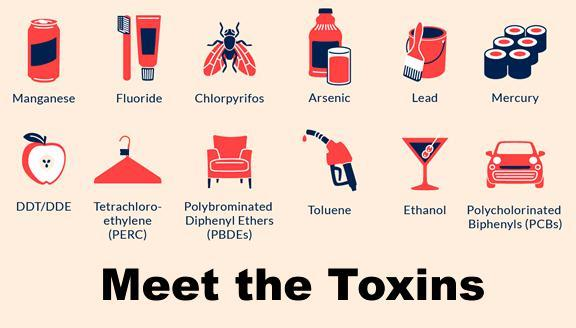 types-of-toxins